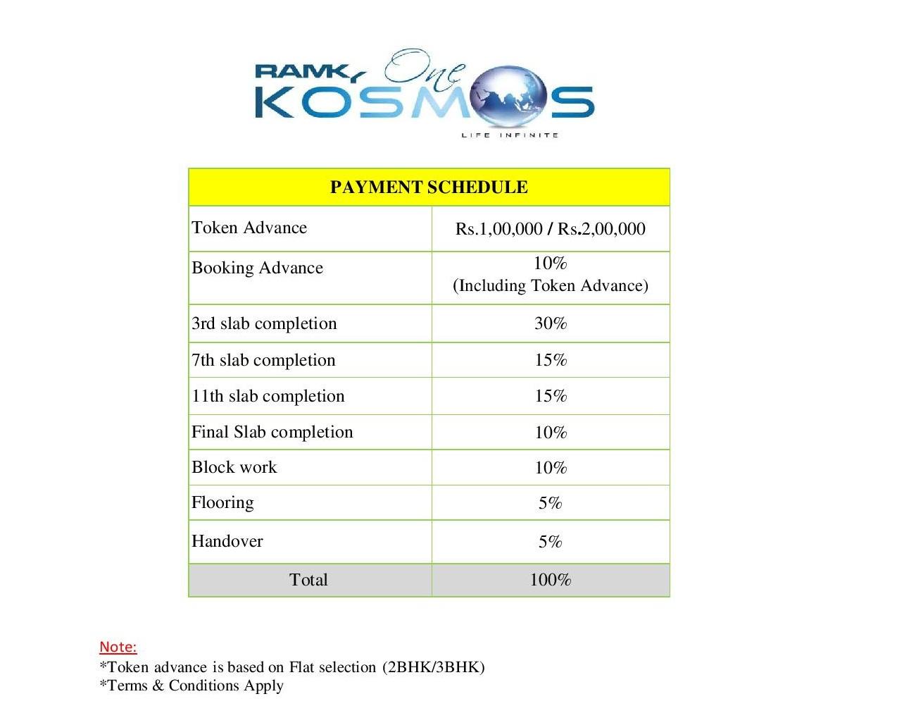 ramky one kosmos payment plan