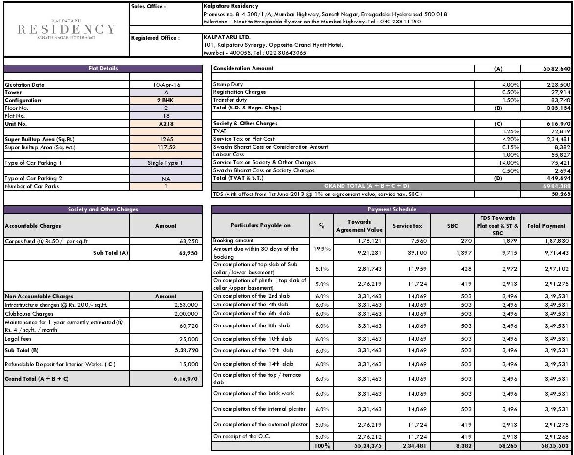 Kalpataru Residency payment plan